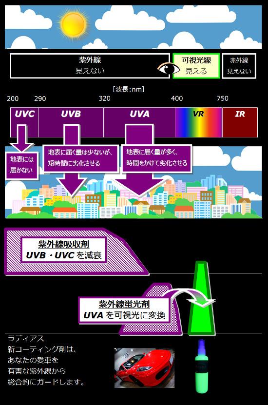 UV-cut.jpg